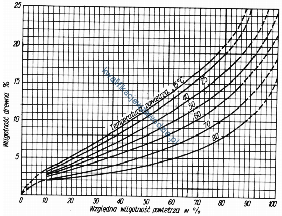 a13_wykres2