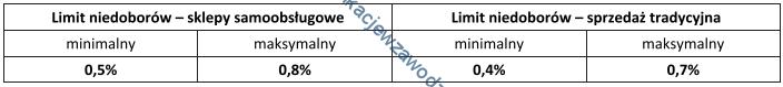 a18_tabela26