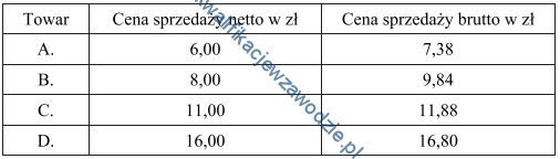 a18_tabela27