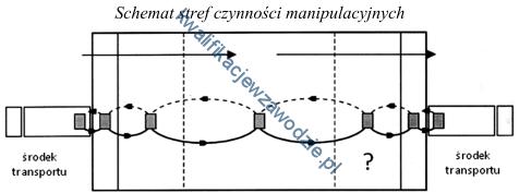 a22_schemat3