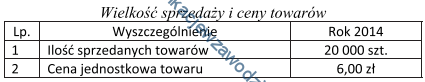 a22_tabela23