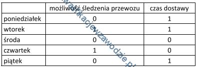 a28_tabela