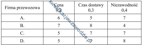 a30_tabela5