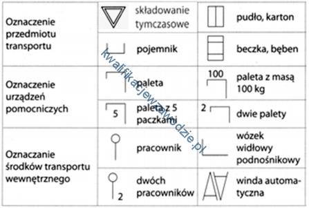 a32_tabela8
