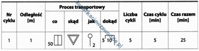 a32_tabela9
