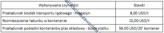 a34_tabela15