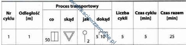 a34_tabela16