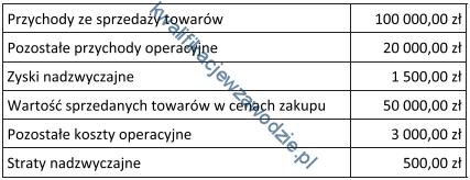 a36_tabela10