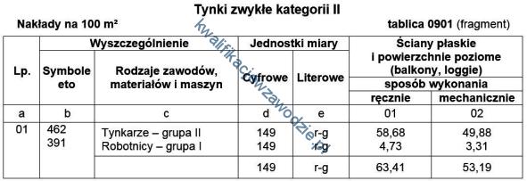 b18_tabela10