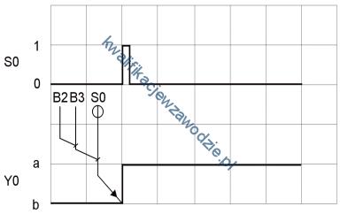e18_diagram