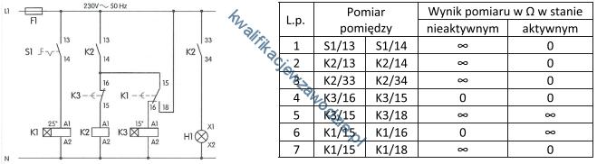 e18_schemat15