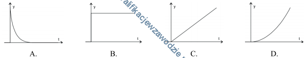 e18_wykresy2