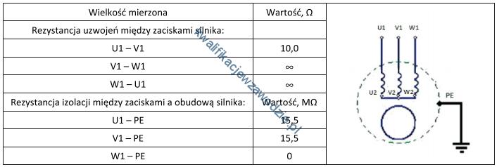 e24_tabela11