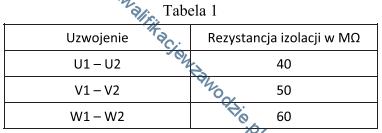 e24_tabela12