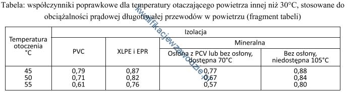 e24_tabela15
