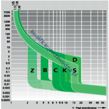 e24_wykres2