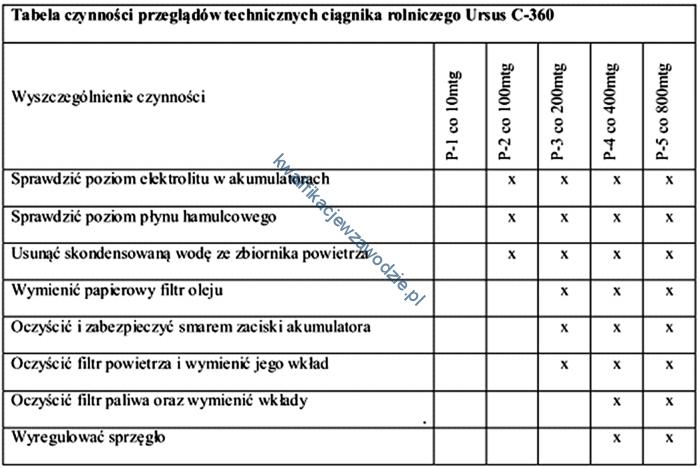 m43_tabela