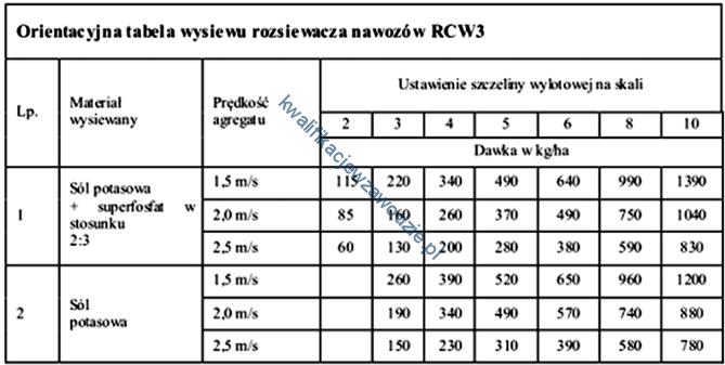 m43_tabela10