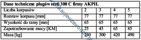 m43_tabela11