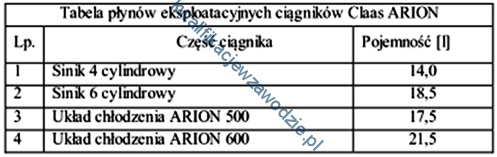m43_tabela12