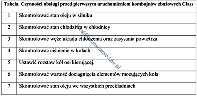 m43_tabela2