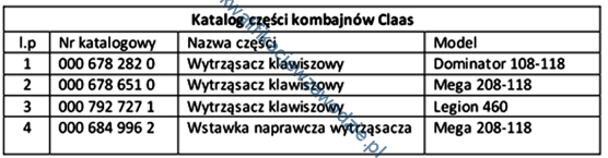 m43_tabela5