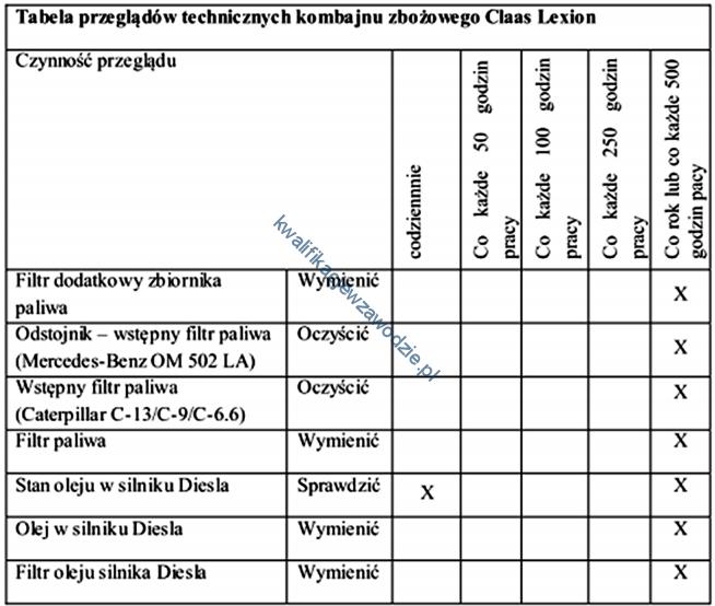 m43_tabela6