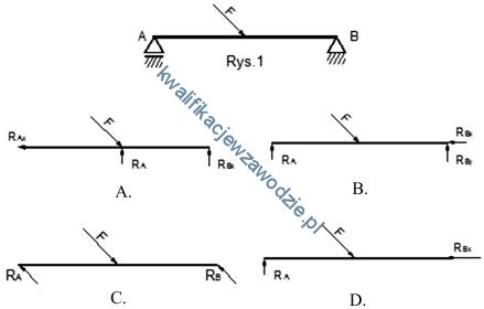 m44_schematy