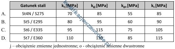 m44_tabela7