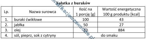 t15_tabela6