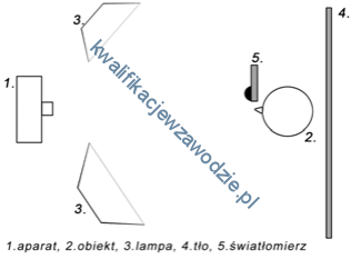 a20_schemat2