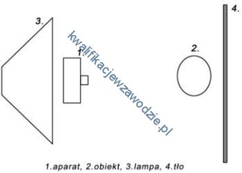 a20_schemat3