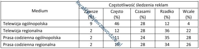 a26_tabela8