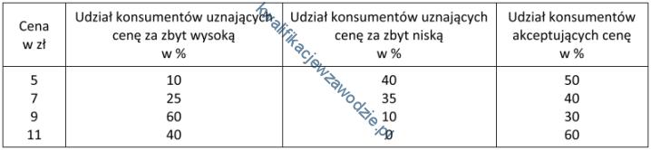 a26_tabela9