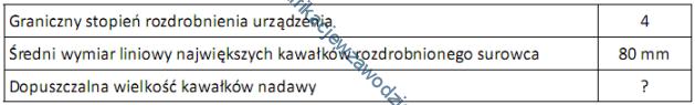 a2_tabela2