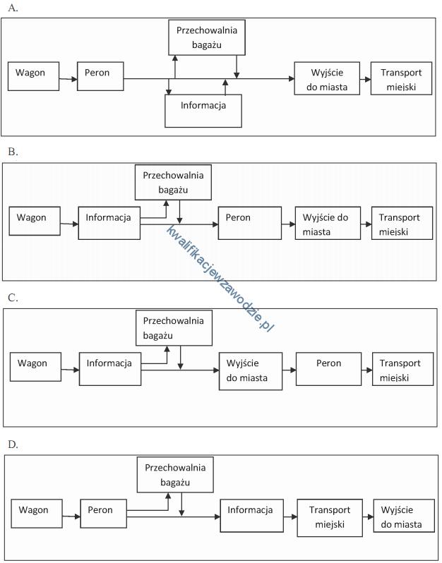 a33_schematy