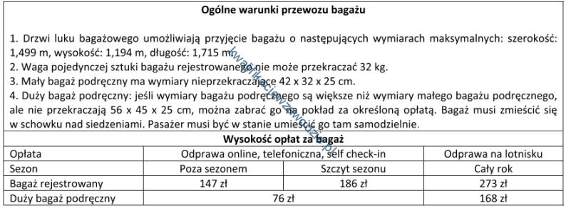 a33_warunki