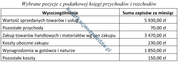 a35_tabela20
