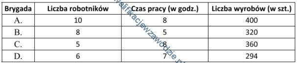 a35_tabela27