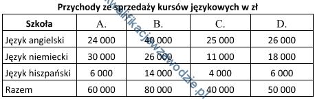 a35_tabela28