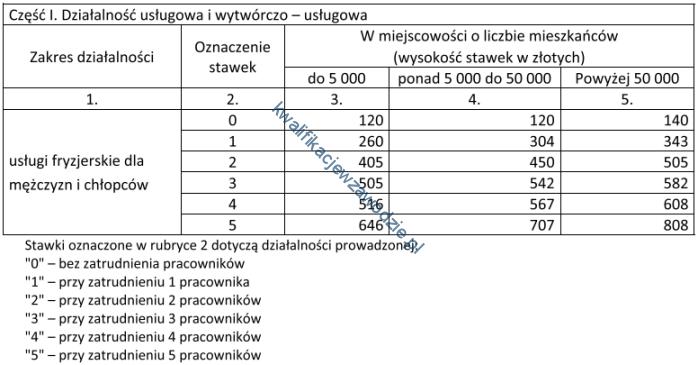 a35_tabela33