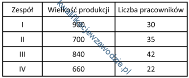 a35_tabela39