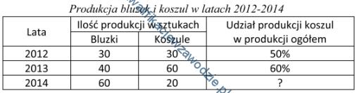a35_tabela40