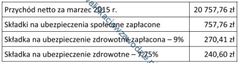 a65_tabela31