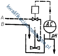a6_schemat7