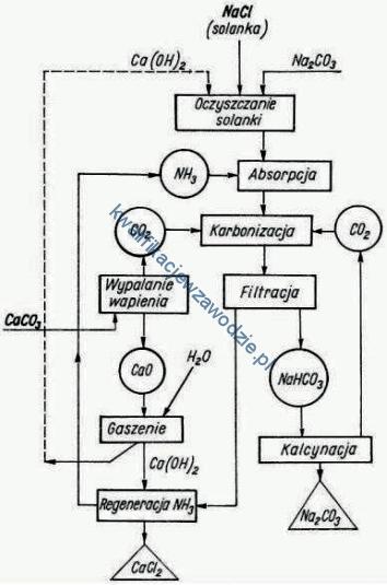 a6_schemat8