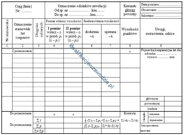 b34_formularz2
