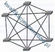 e13_topologia5