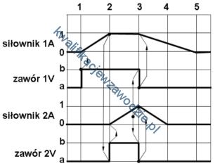 e19_diagram3