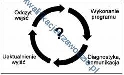 e19_diagram4